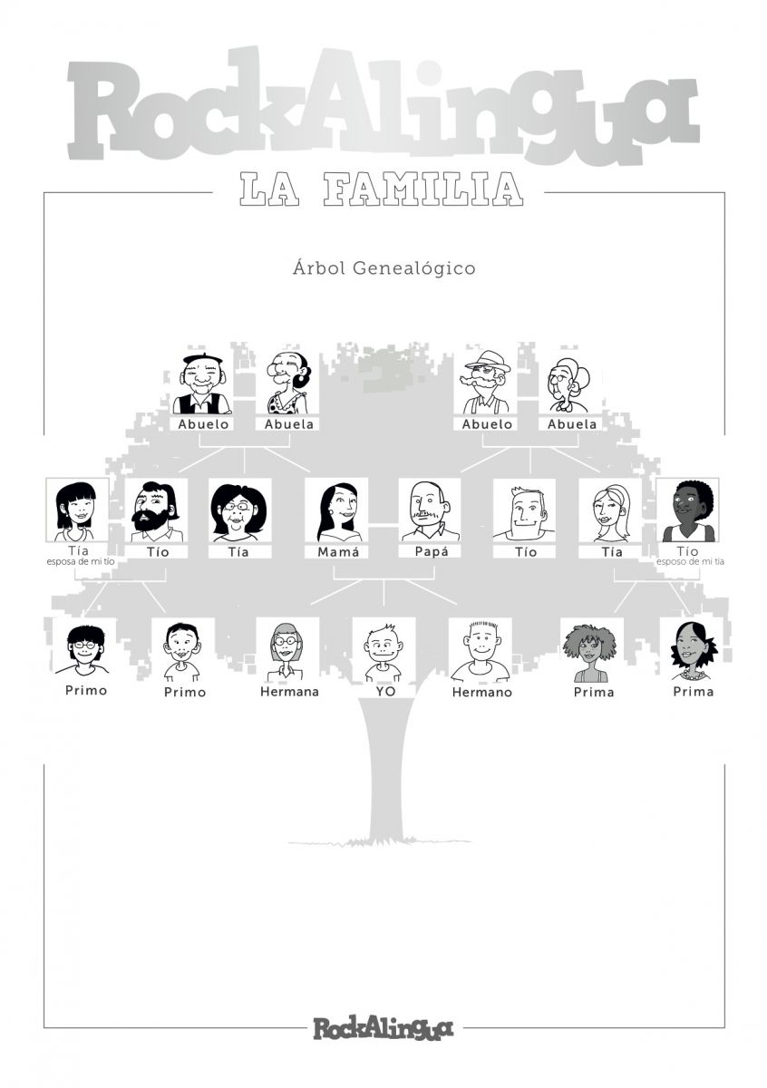Family members – La Familia Worksheets