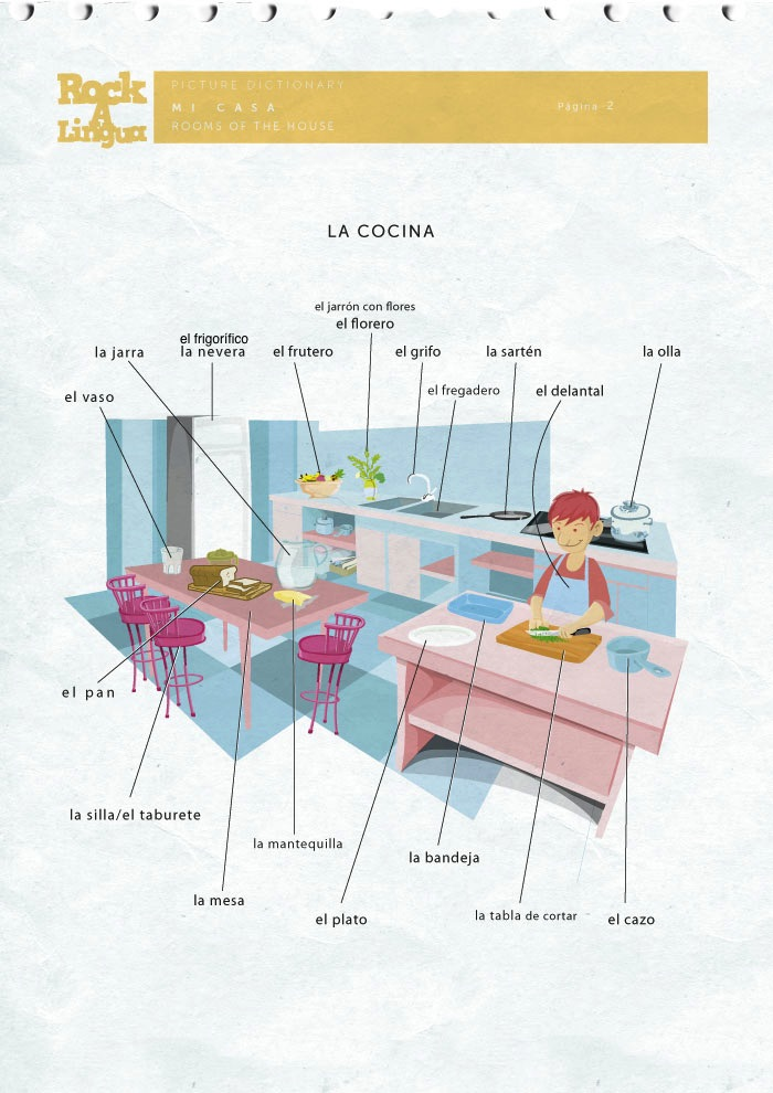Rooms Worksheet: Picture Dictionary