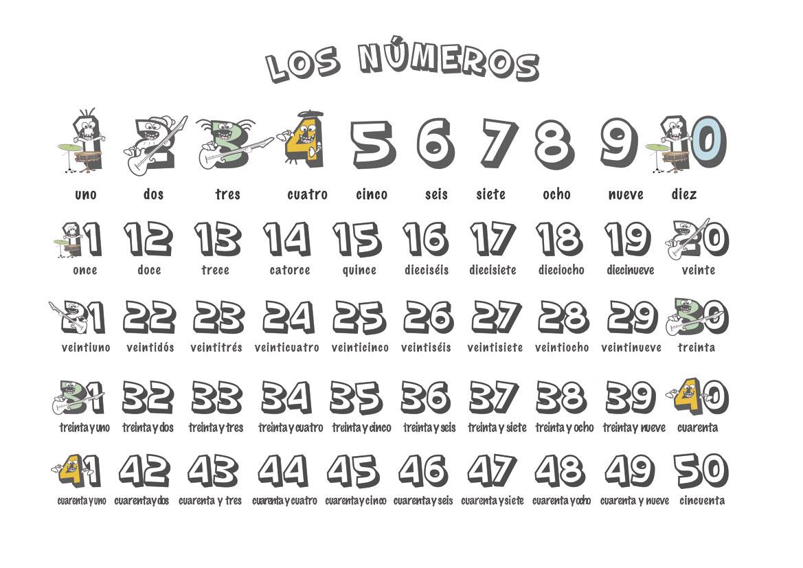 Printables Numbers In Spanish Worksheet number song in spanish 1 to 50 rockalingua coloring worksheet showing images and words for the numbers from one fifty spanish