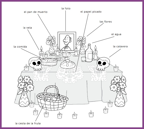 This Day of the Dead picture dictionary teaches important vocabulary related to the tradition.