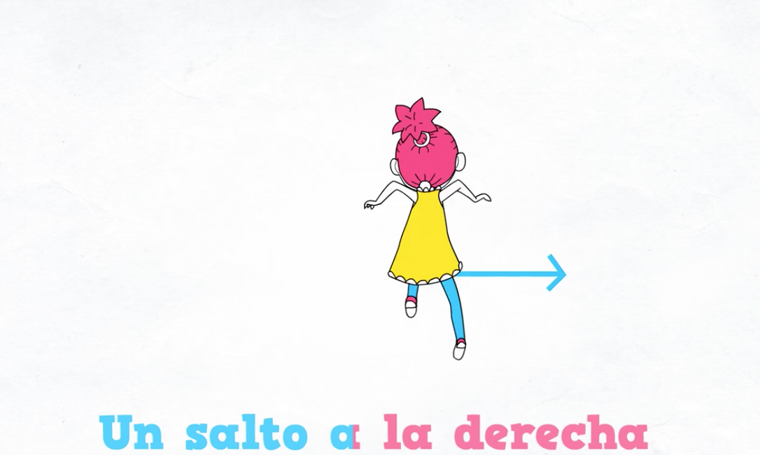 Directions in a Spanish video for kids | Rockalingua