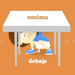 Video to learn and teach prepositions in Spanish